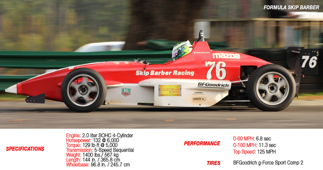 skipbarber_formula_car_small