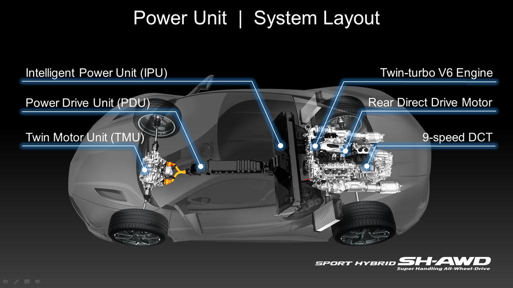 2017 Acura NSX - Power Unit Layout.