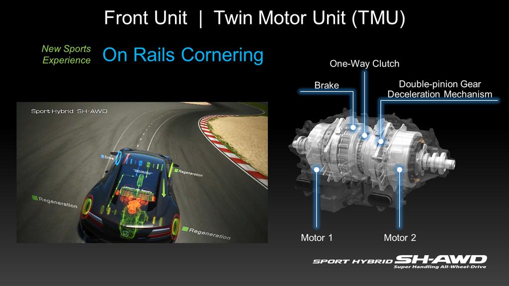 2017 Acura NSX - Twin Motor Unit.